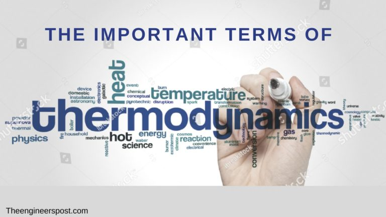 Important Terms Used in Thermodynamics