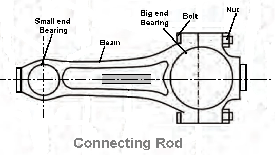 Line diagram of connecting rod