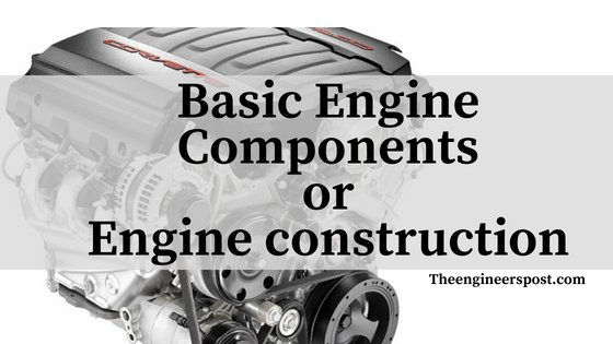 Engine components or engine parts