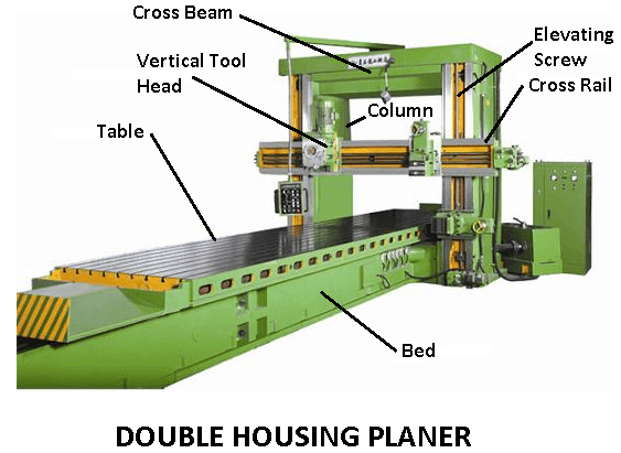Standard or Double Housing Planer