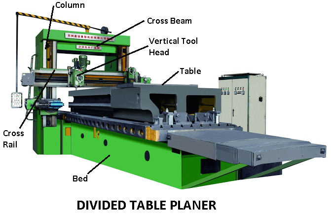Edge or Plate Planer: Divided Table Planer