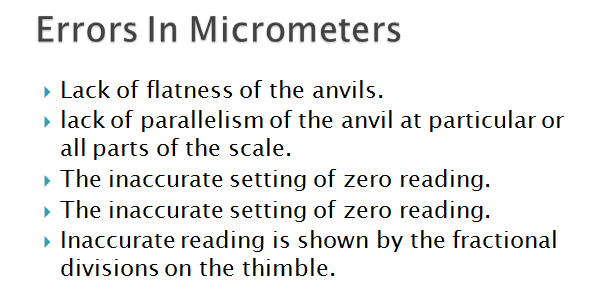 Error in miicrometer