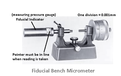 Types of micrometers - Fiducial bench micrometer