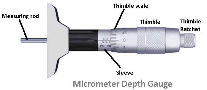Micrometer Depth Gauge