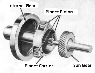 planetary gears placed in series