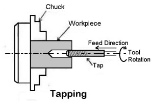 tapping opertaion