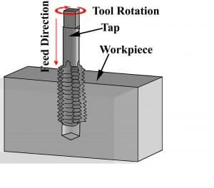 tapping operation on drilling machine