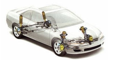 Suspension system in a car