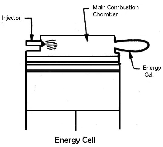 Energy cell Combustion Chamber