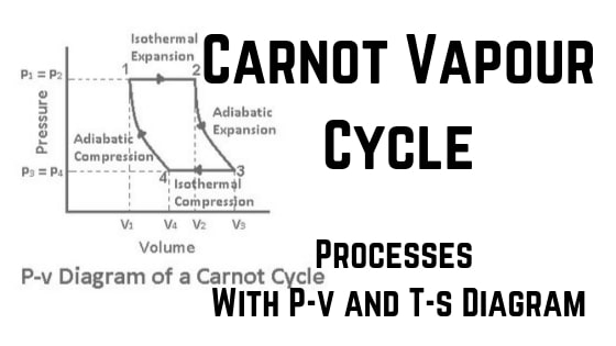 Carnot Vapour Cycle