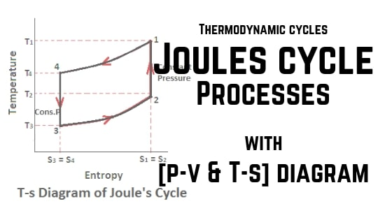 Joules cycle