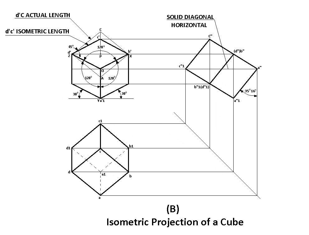 Isometric Projection of a Cube (B)