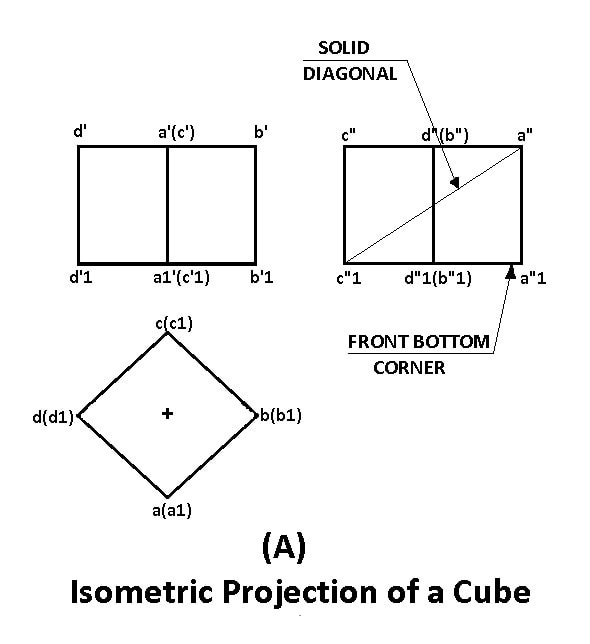 Isometric Projection of a Cube (A)