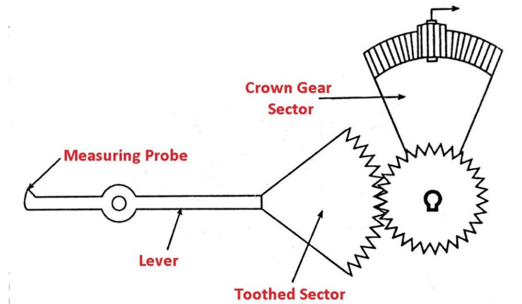 Lever with Toothed Sector
