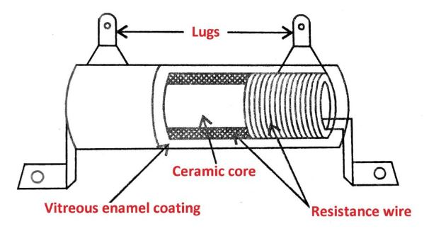 Power Type Wire Wound Resistor