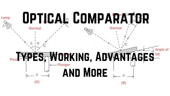 optical comparator types