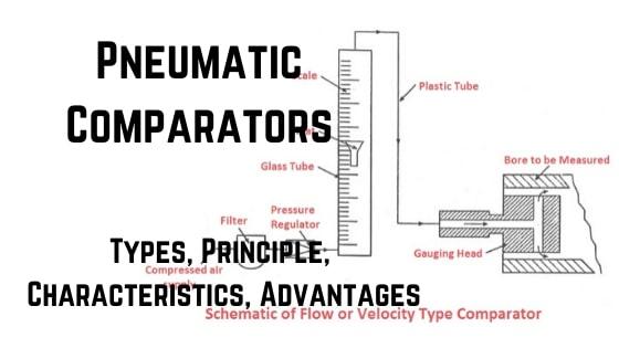 Pneumatic Comparators types