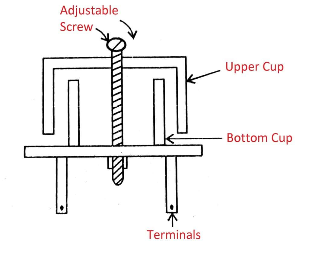 Adjustable Capacitor
