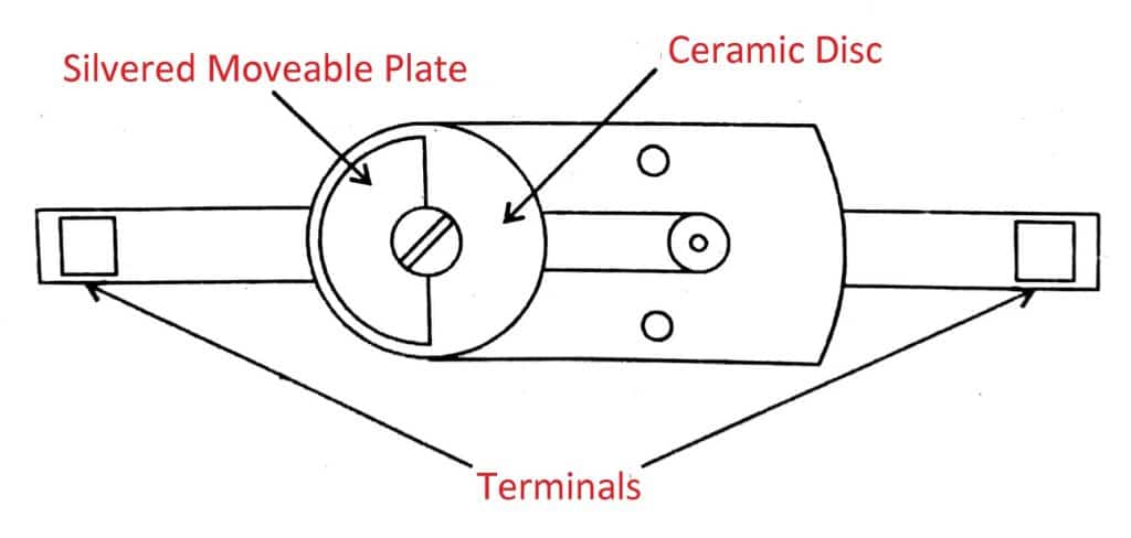 Adjustable Capacitor Fig. 2