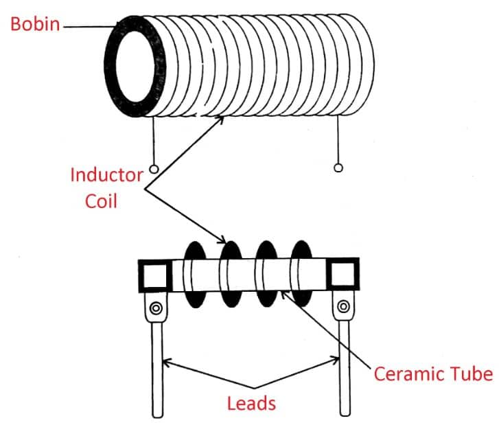 Air Cored Inductors