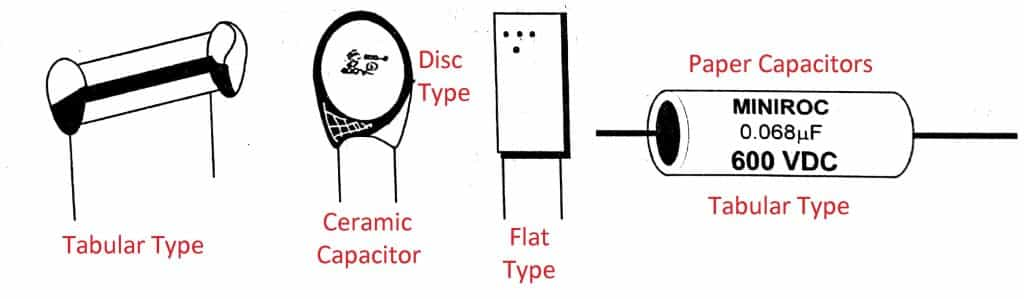 Fixed Capacitors types