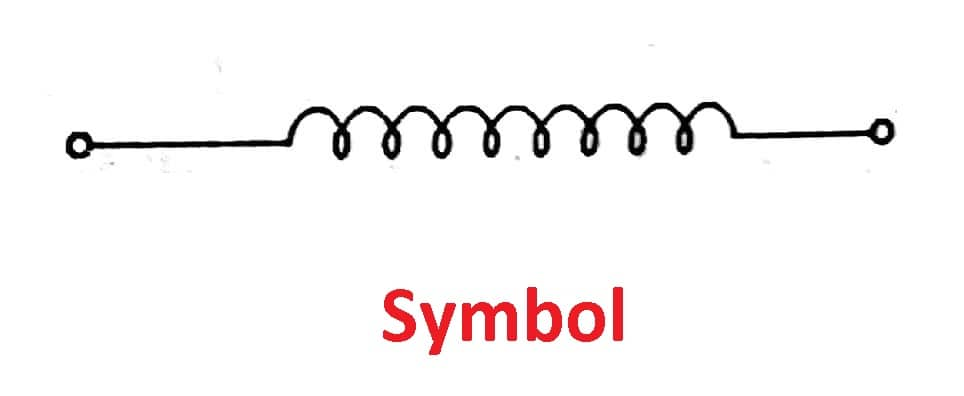 Air Cored Inductor symbol