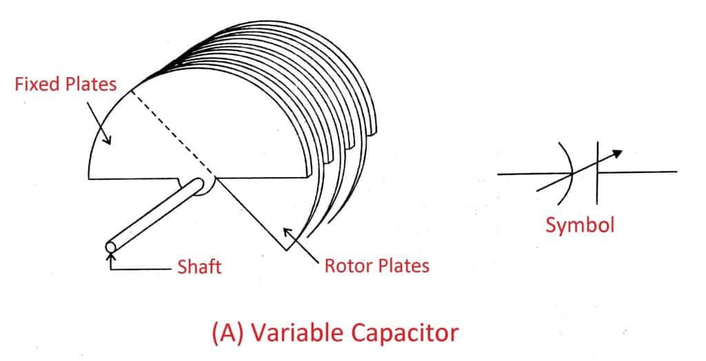 Variable Capacitors