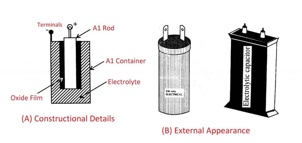 Wet Type Electrolytic Capacitor