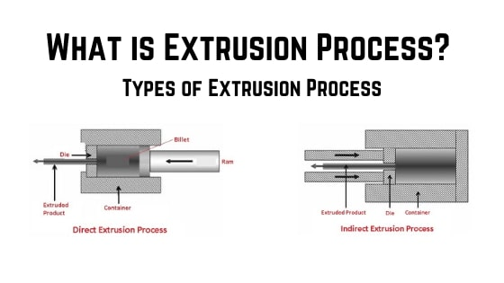 types of Extrusion Process