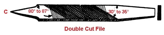 Types of file tools - Double cut file (C)