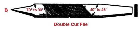 Types of file tools - Double cut file (B)