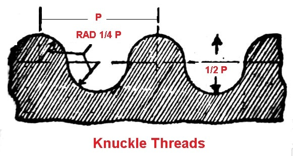 knuckle threads