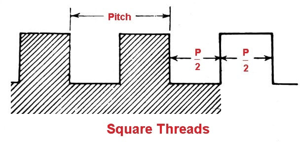 square threads
