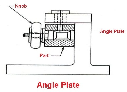 Lathe Attachments - Angle plate