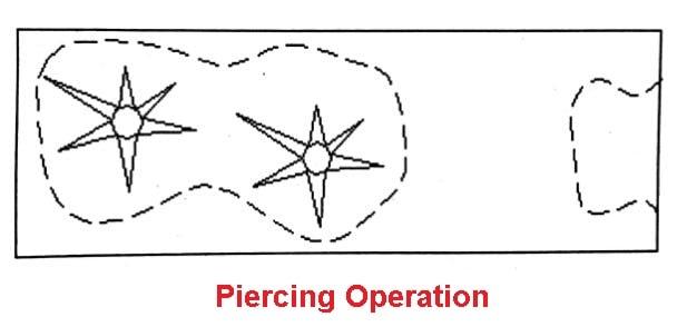 Sheet metal operations - Piercing operation