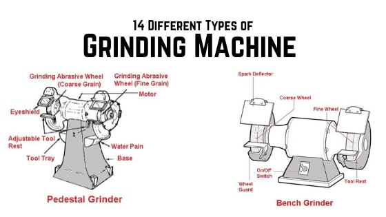 Types of Grinding Machines