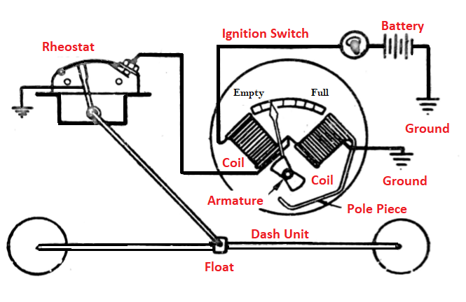 A.C. Electric Fuel Gauge with Balanced Coils