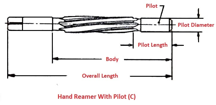 Reamer Nomenclature: Hand Reamer with Pilot