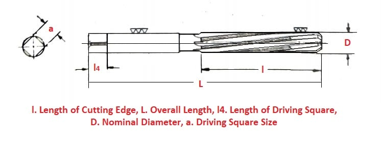 Parallel hand type with parallel shank