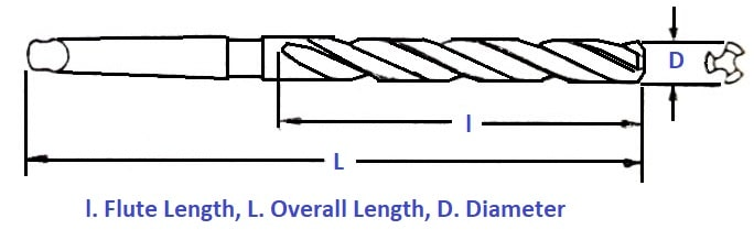 Taper Shank Core Drill (Three or Four Fluted)