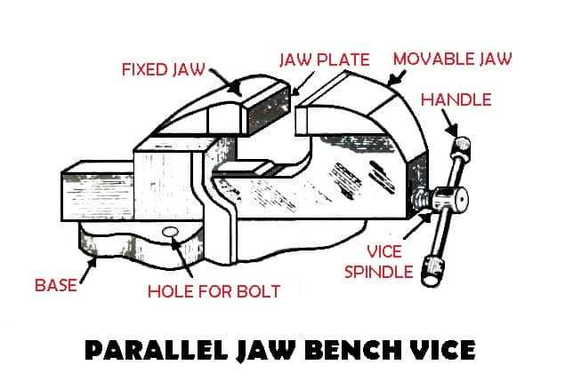 Types of Vice: bench vice