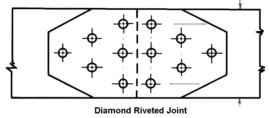Diamond Riveted Joint