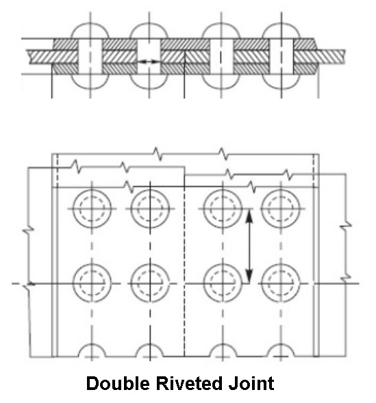 Double Riveted Joint