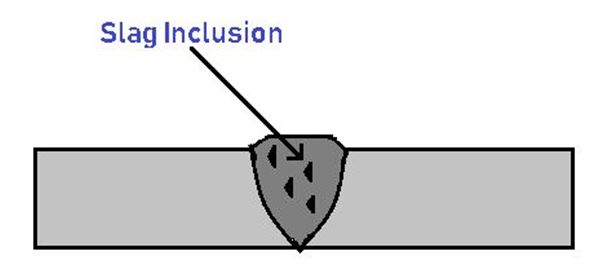 Welding Defects - Slag Inclusion