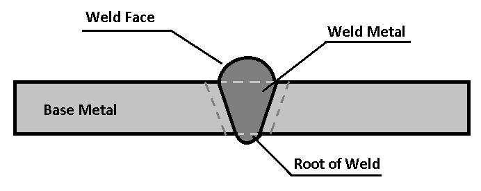 Butt joint welding