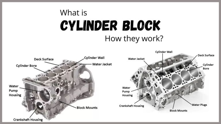 Different Types of Cylinder Block