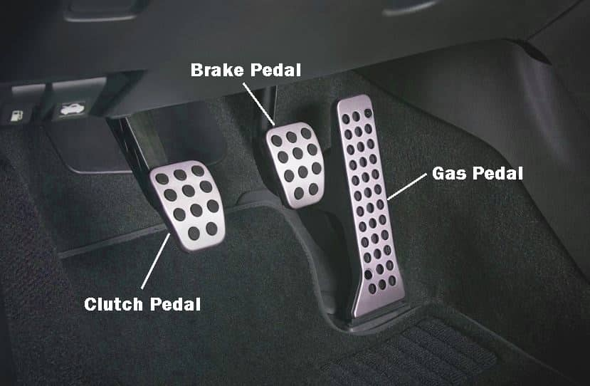 Clutch Pedal, Brake Pedal and Gas Pedal